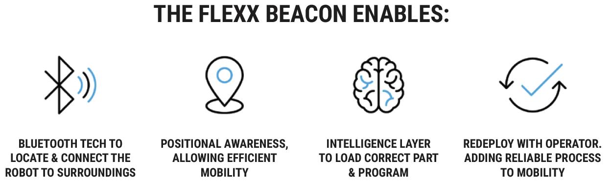Flexx Beacon Enabled