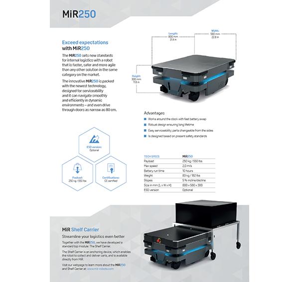 MiR250