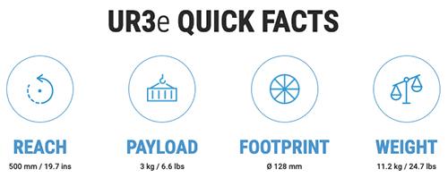 ur3e facts