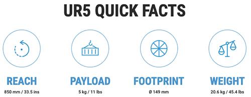ur5e facts